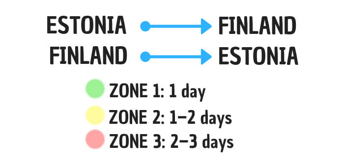 zone times eng